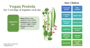Legumes are an important source of protein and nutrition.
