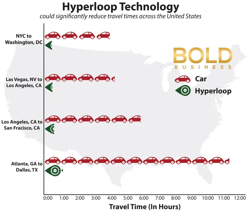 hyperloop-graphic