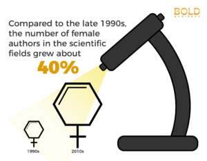 Female Scientists Are Catching Up