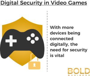 Online Gaming Security - Machine Learning