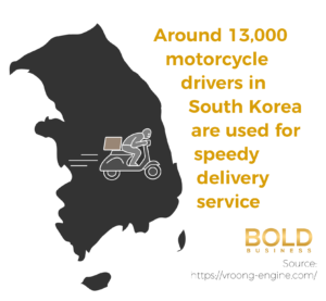 Speedy motorcycle delivery from algorithm-based software