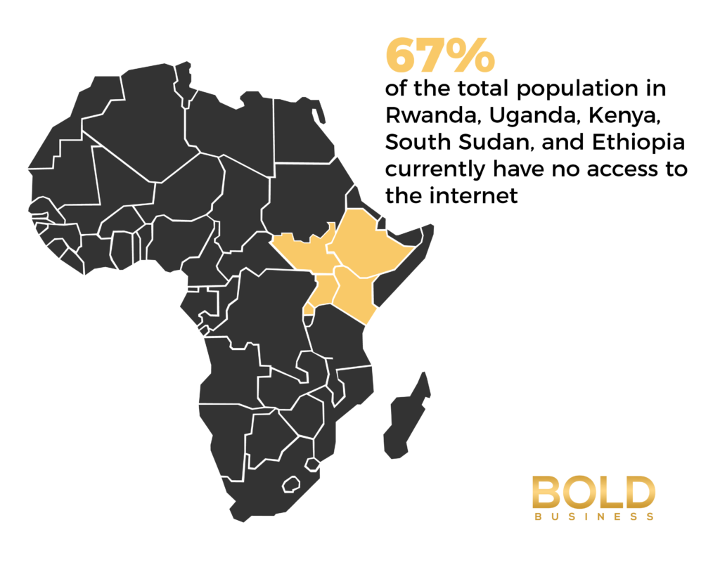 Infographic of Internet Development In Africa
