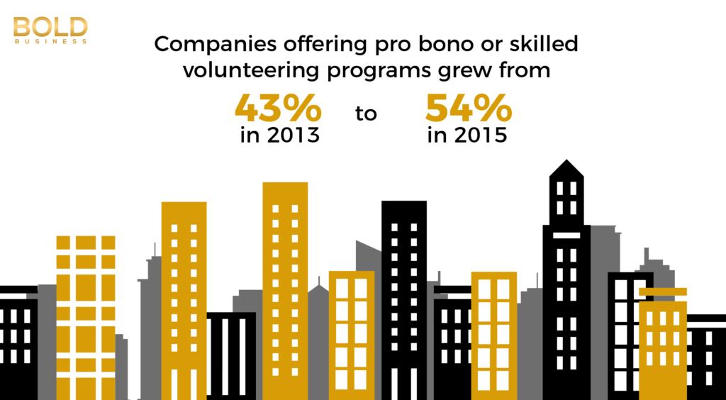 Pro bono work for leadership skills