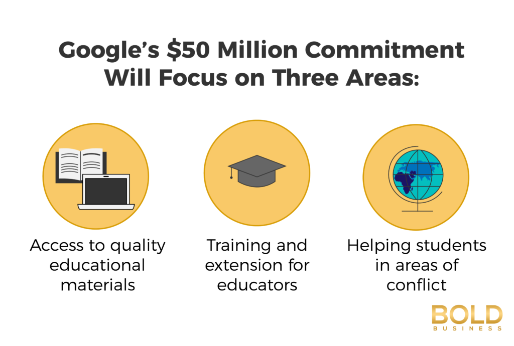 Google $50 million for tech education