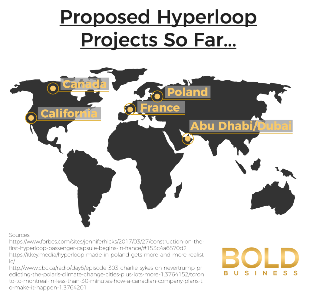 Hyperloop projects around the globe