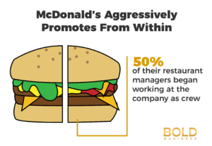 McDonalds on the job training vs college degree