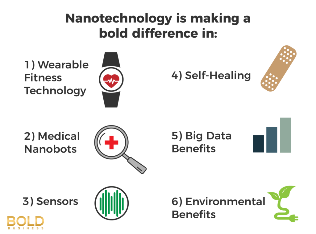 Nanotechnology applications making a bold difference