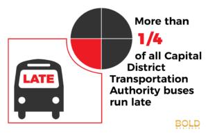 Public transport - buses