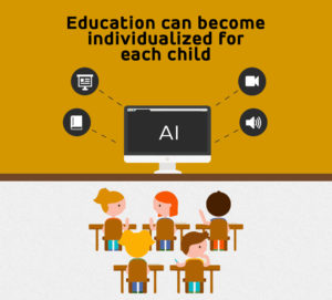 Personalization of education through AI