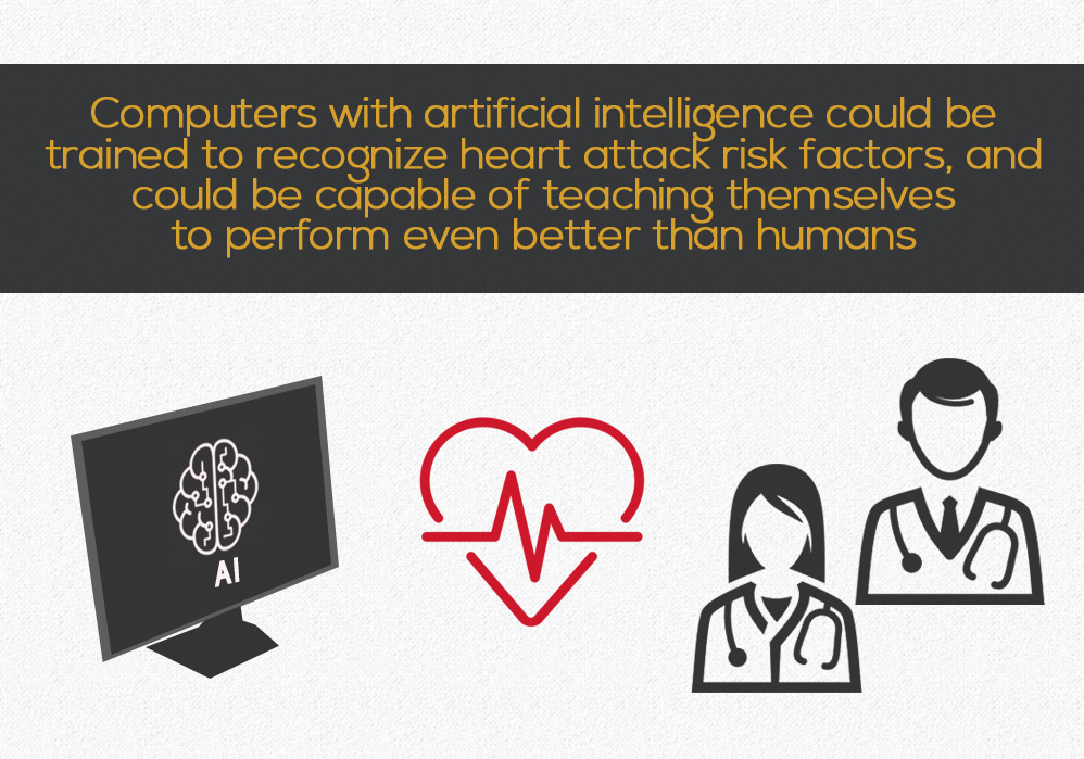 AI Predicting Heart Attacks Better Than Physicians