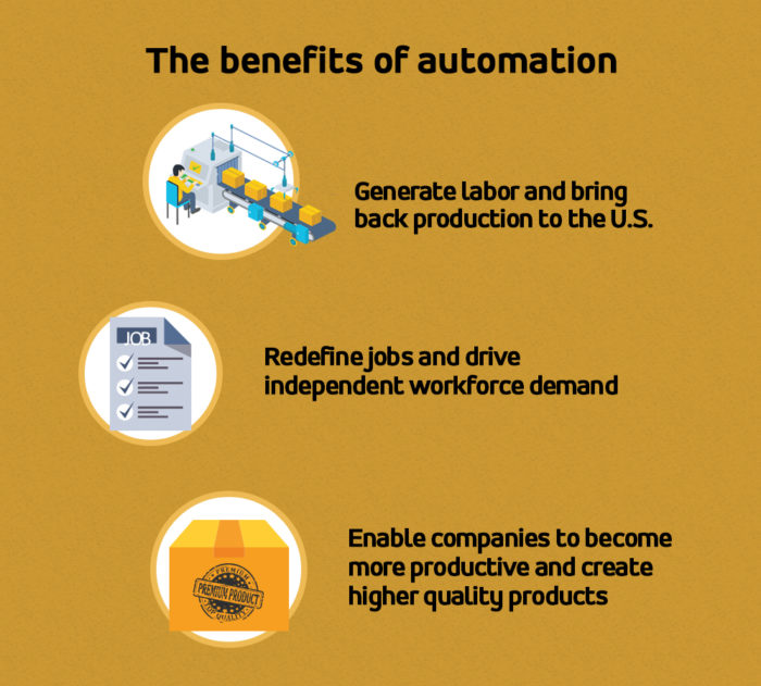 Automation can mean more jobs