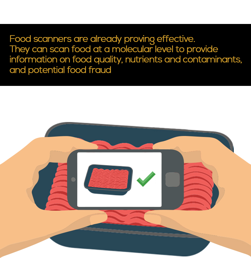 Scanning food to detect quality - Food Fraud