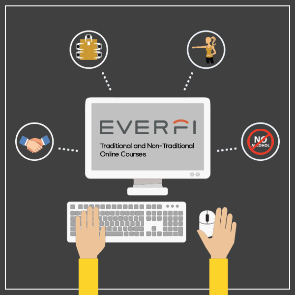 an infographic about EverFi amid the possibility of an EverFi investing trend