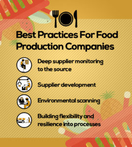 Improving food supply chain