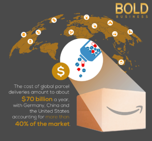 infographic showing map of Amazon delivery locations around the world