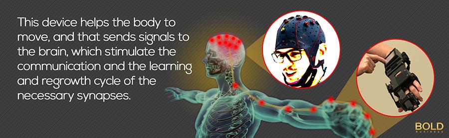 Brain Computer Interface can teach stroke victims to move again.