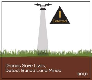 Drone in air above a land mine.