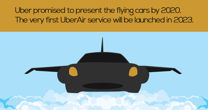 Uber flying cars is being development