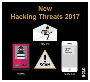 An illustration of possible hacking attacks.