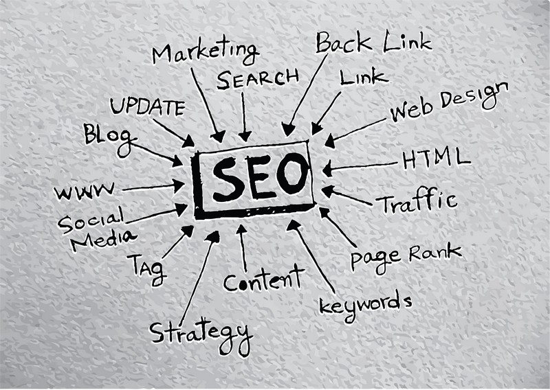 infographic of search engine optimization or SEO