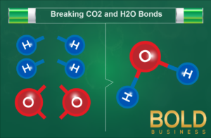 CO2 splitting may become a new fuel source