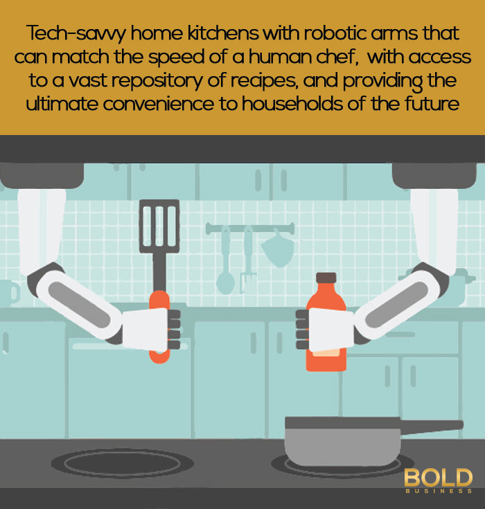 An infographic showing a robotic kitchen with automated arms cooking food on the stove, depicting a possible scenario at your own home with a Moley Robotic Kitchen