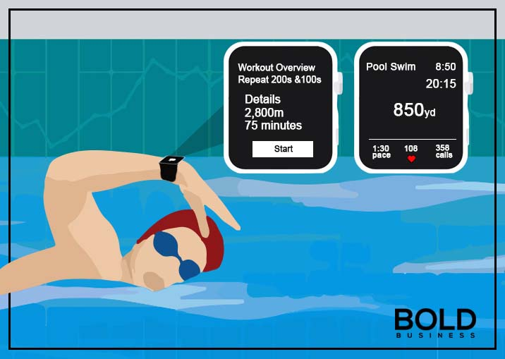 a cartoon of a swimmer wearing an Apple Watch while doing freestyle swimming in Apple's secret fitness lab pool