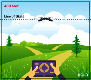 A graphic of a drone and height limit.