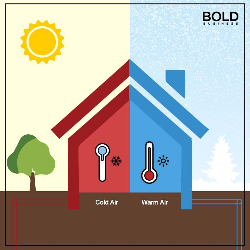 global geothermal heat pump system market Geothermal heat pumps market size for 2016 was over $80bn and is set to exceed 110 gwt by 2024 led by increasing demand for energy efficient products.