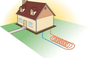 A home with an underground geothermal coil.