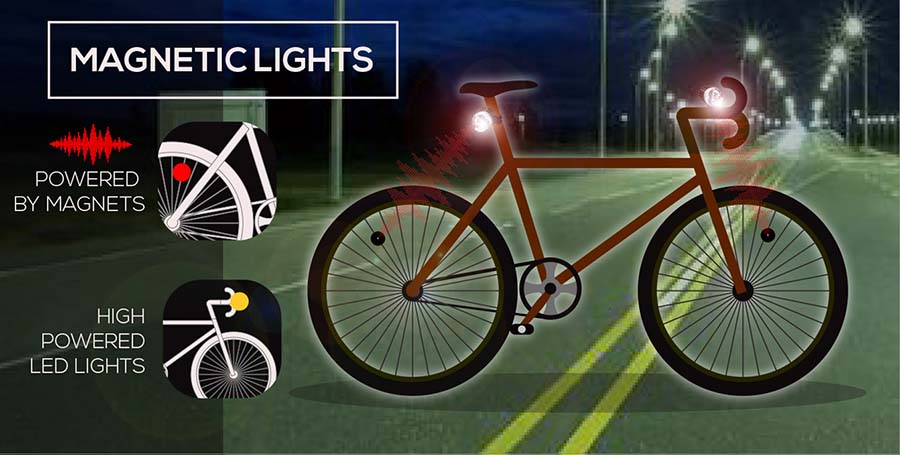 graphic of bike with magnets and lights