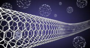 Representation of a nanocomposite