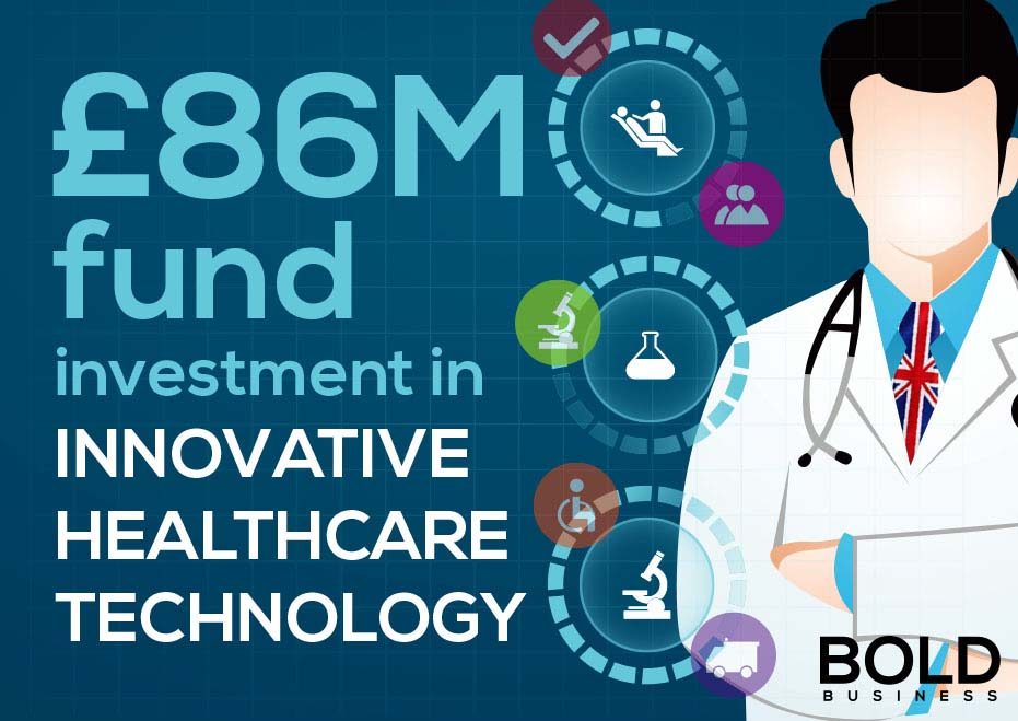 an infographic of the details related to the topic of the Health Innovation Funding UK
