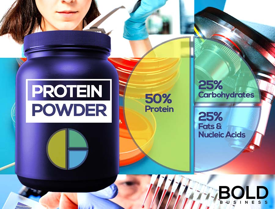 "a photo of a bottle of protein powder and a pie chart showing details of ""ingredients"" used in making protein in a laboratory amid the reality of lab-grown meat"