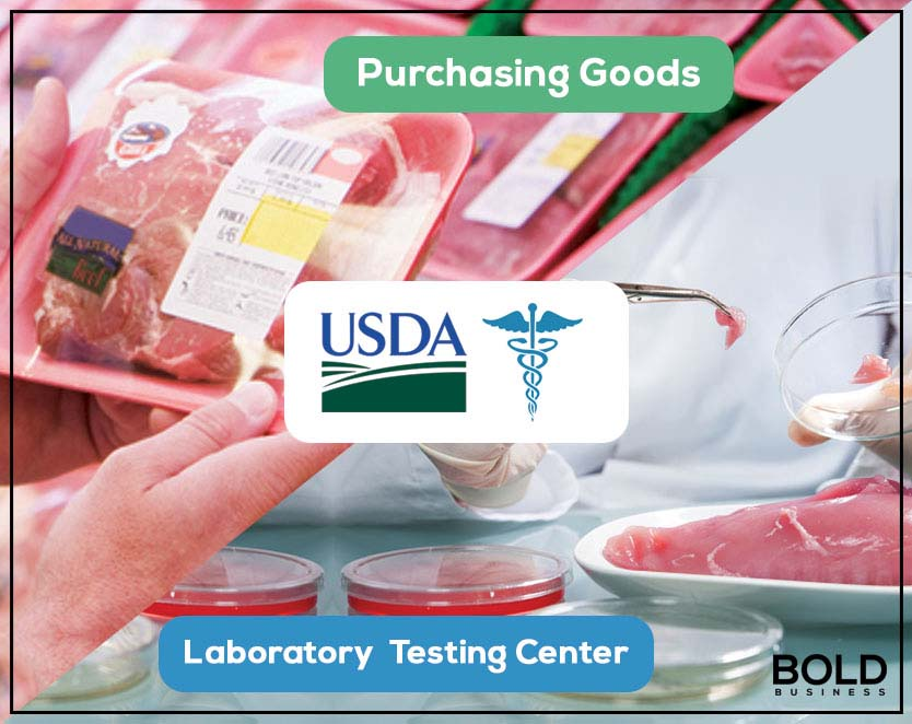 a photo containing an image of the USDA logo and slices of meat being tested in the background, depicting the USDA strategic plan in action