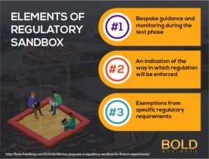 elements of regulatory sandbox in singapore graphic