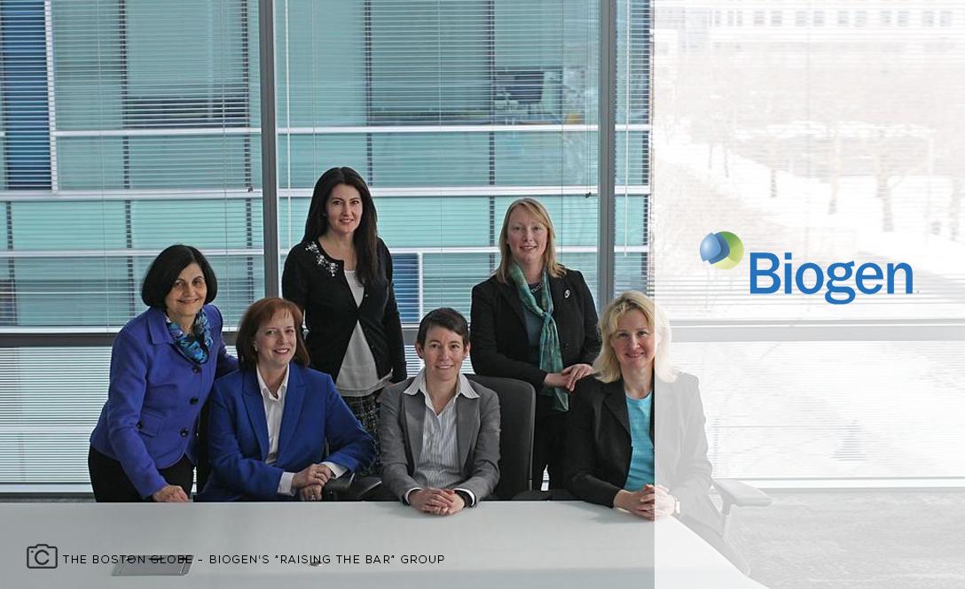 Biogen Inc.