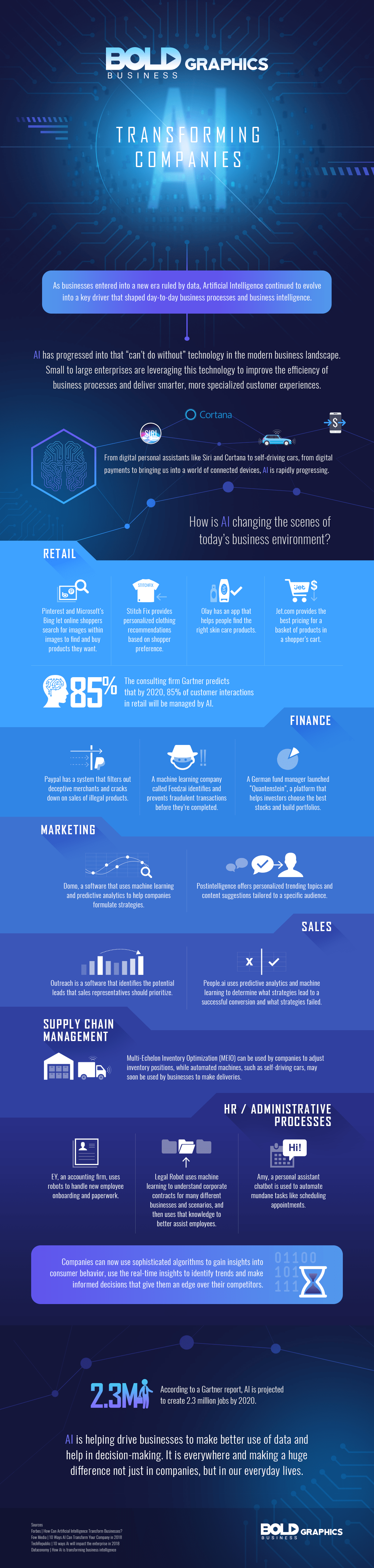 ways artificial intelligence can enhance business infographic