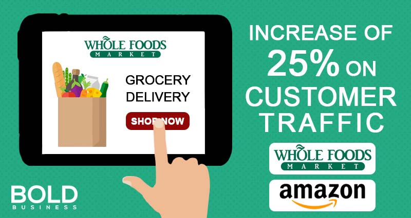 an image showing a graphic for the Whole Foods grocery delivery app amid the news about the Amazon Acquisition of Whole Foods