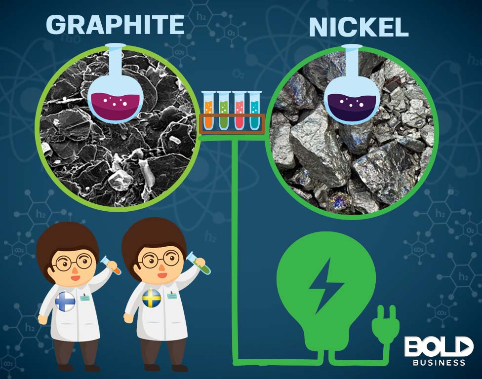 a photo of two cartoon scientists, each holding up a test tube, while there are magnified photos of graphite and nickel above them, all in relation to the topic of green batteries
