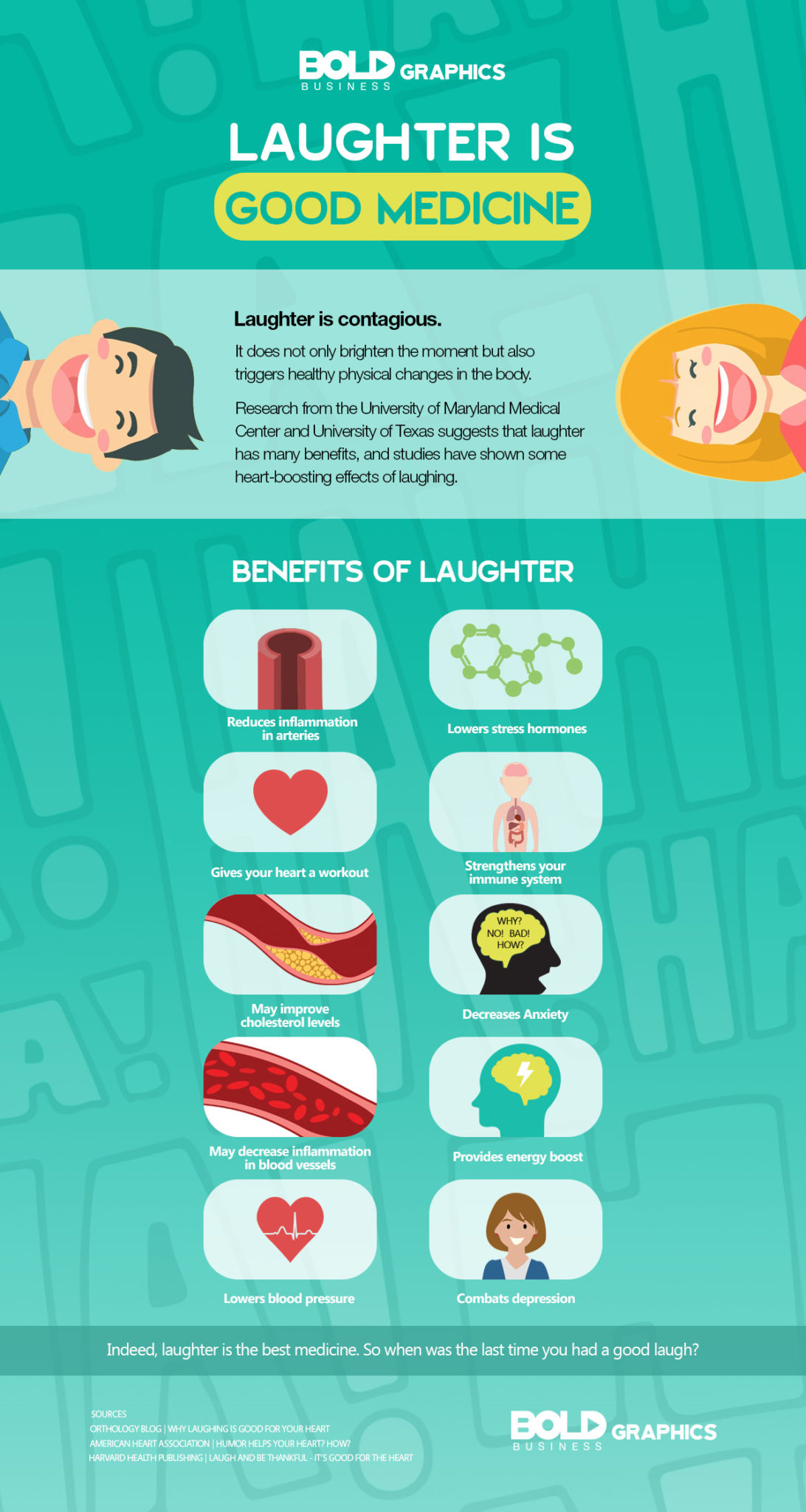 laughter is the best medicine,laughter definition,laughter is good medicine,benefits of laughter,laughter is a good medicine infographic