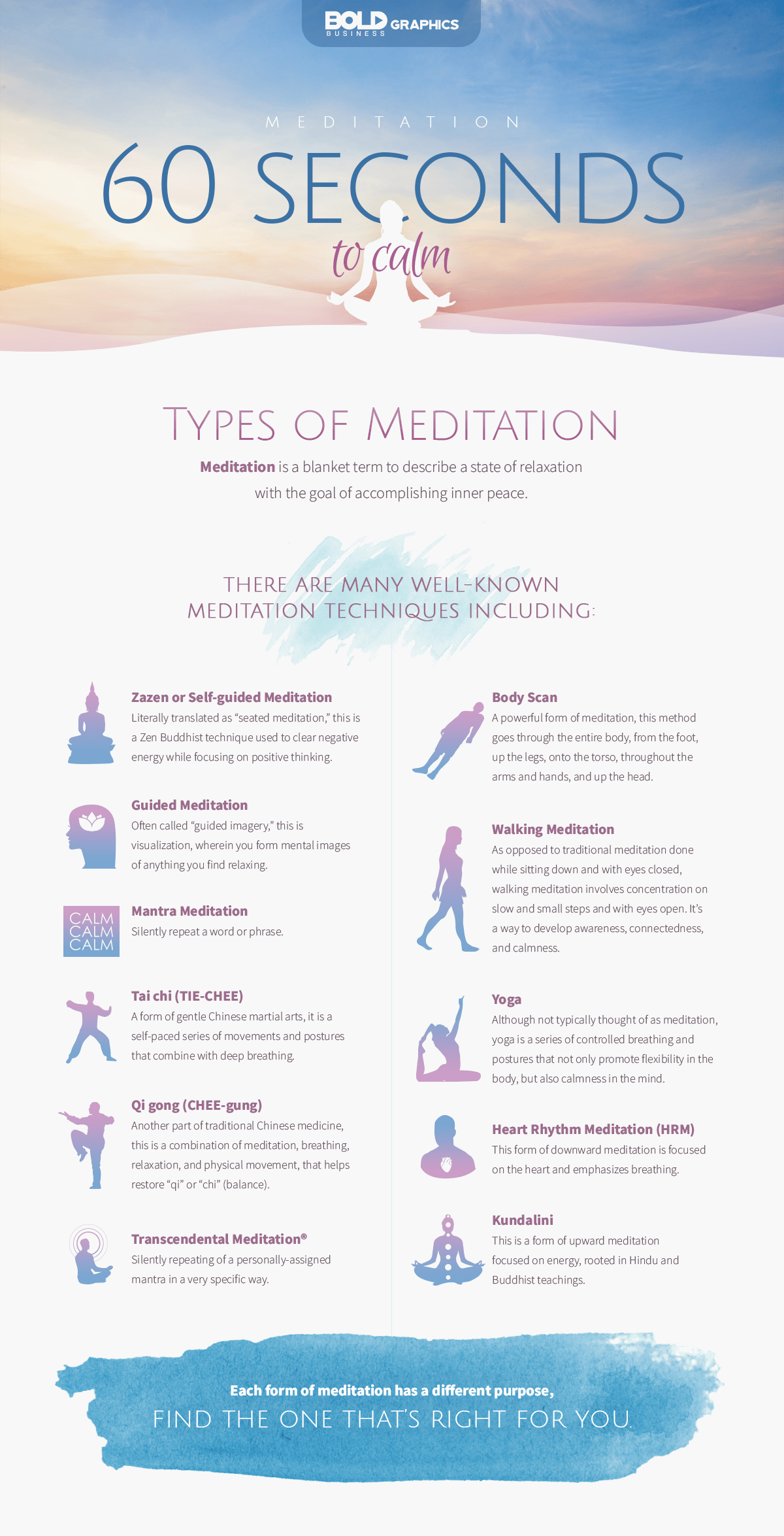 meditation,types of meditation infographic,zazen meditation,guided meditation,mantra meditation,tai chi meditation,qi gong meditation,transcendental meditation,body scan meditation,walking meditation,yoga,heart rhythm meditation,kundalini meditation