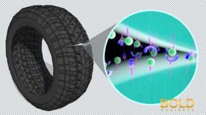 A tire showing the two types of polymer bonds