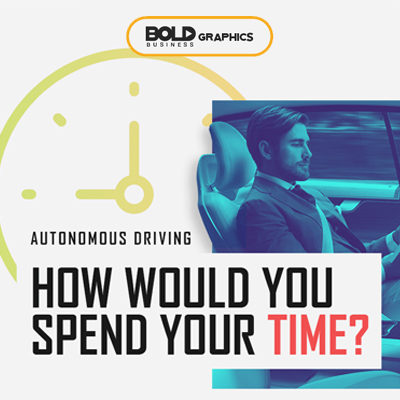 Autonomous  Driving: How Would You Spend Your Time?