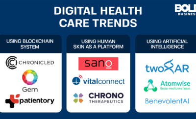 Digital Health care company logos.