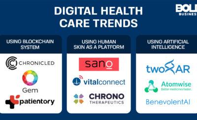 Digital-Healthcare-companies