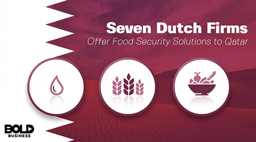 Qatar food security and food production graphics of water, farming, & food.