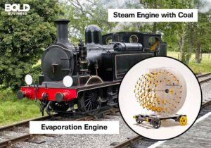 Steam Engine and an Evaporation Engine