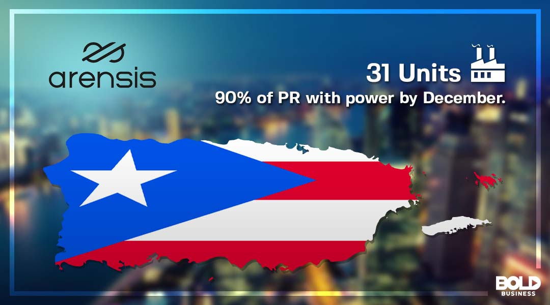 Biomass Energy Conversion System Being Used in Puerto Rico