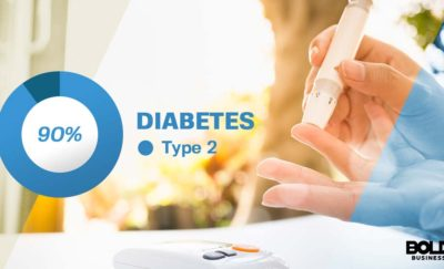 Blood test on Finger for type 2 diabetes